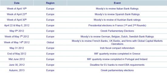 16:00 мск - ждем сильный отчет Citigroup + ожидания по рынку