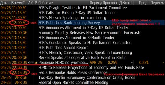 12:00 мск - отчет ЕЦБ о кредитовании экономики...