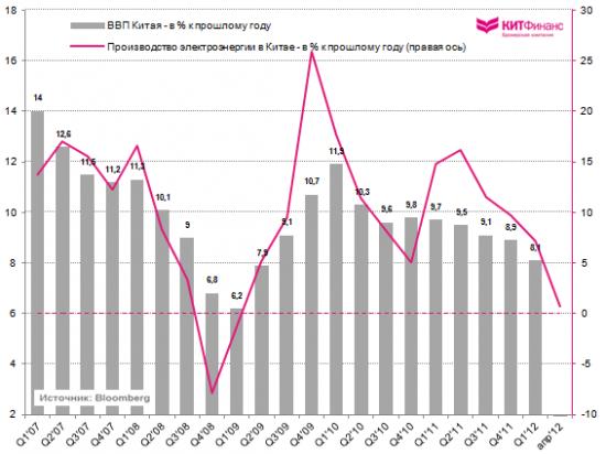 """HSBC Flash PMI Китая: """"мягкая"""" посадка?"""