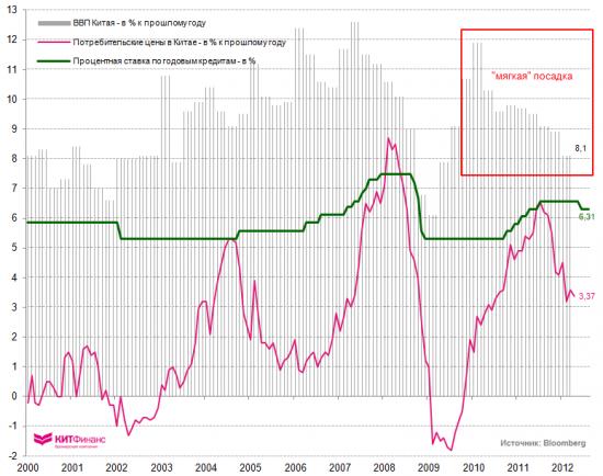 HSBC Flash PMI: экспортные заказы Китая резко упали