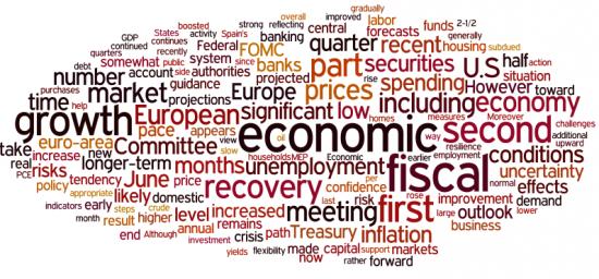 Речь Бернанке перед Сенатом: облако тегов