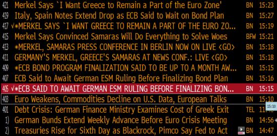 ЕЦБ будет ждать решения Германии по ESM