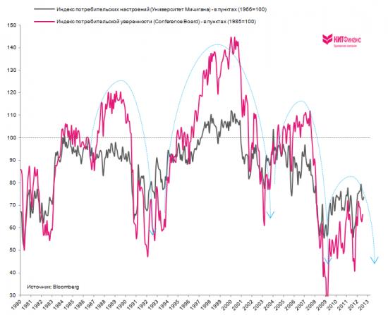 QE or not QE? (полная версия)