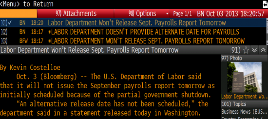 Labor Department: Данные NFP в пятницу не будут опубликованы