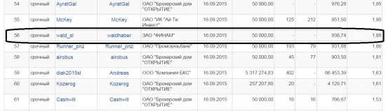 wald_sl  (дневник ЛЧИ, 16.09.15.)