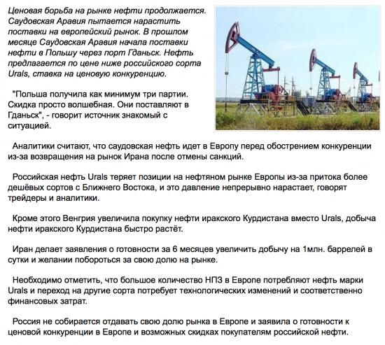 Нефтяной фронт. Новый виток конкуренции