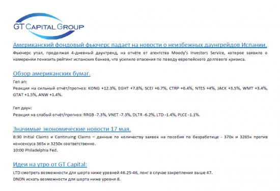 Обзор фондового рынка США на 17 мая