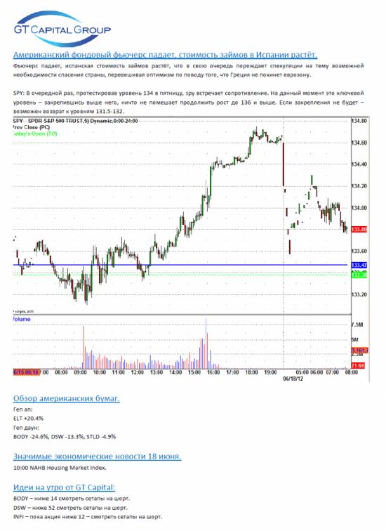 Обзор фондового рынка США на 18 июня