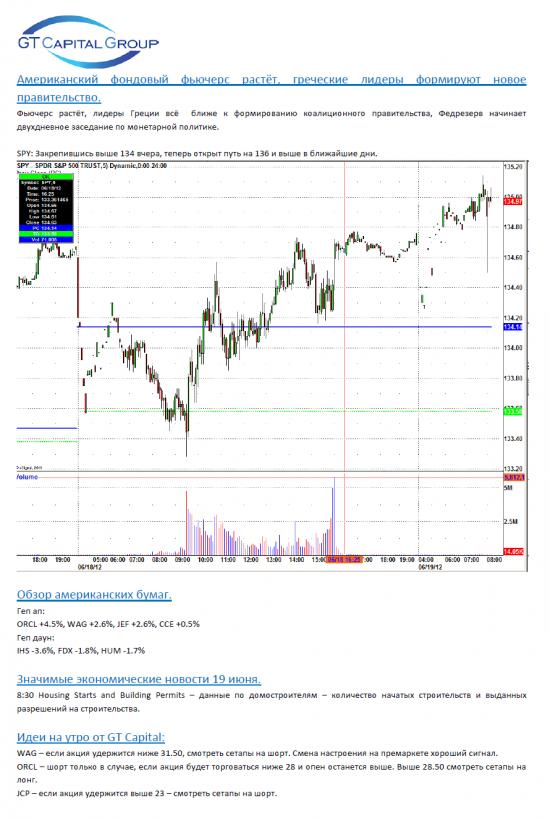 Обзор фондового рынка США на 19 июня