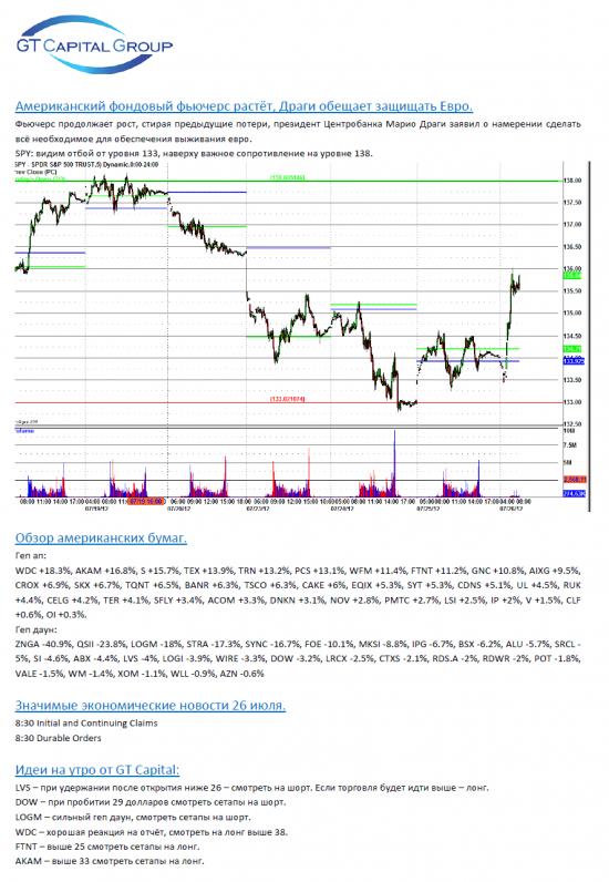 Обзор фондового рынка США на 26 июля
