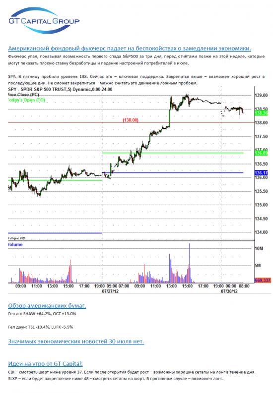 Обзор фондового рынка США на 30 июля
