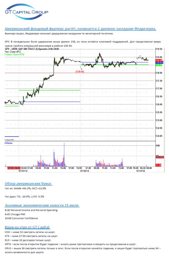 Обзор фондового рынка США на 31 июля