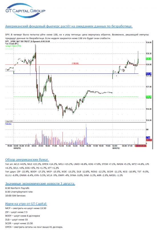 Обзор фондового рынка США на 3 августа