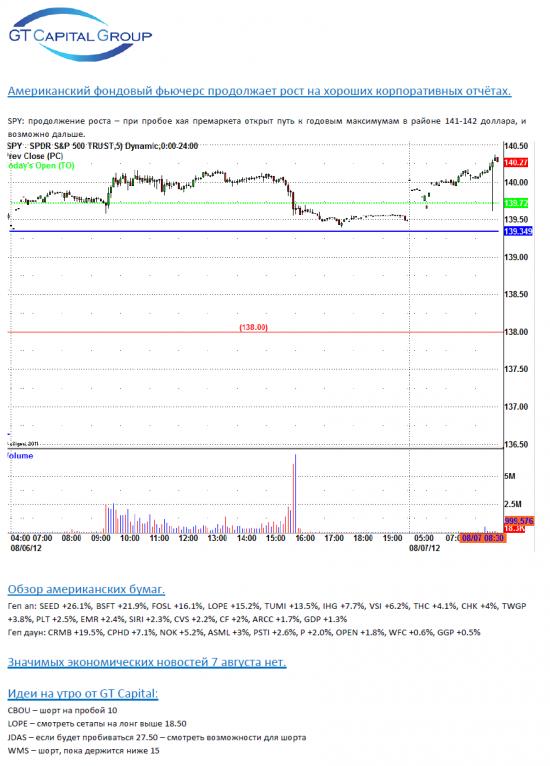 Обзор фондового рынка США на 7 августа