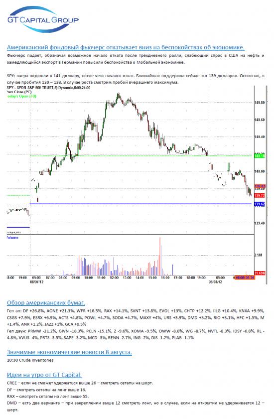 Обзор фондового рынка США на 8 августа