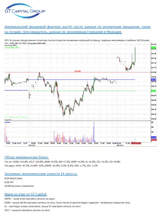 Обзор фондового рынка США на 14 августа