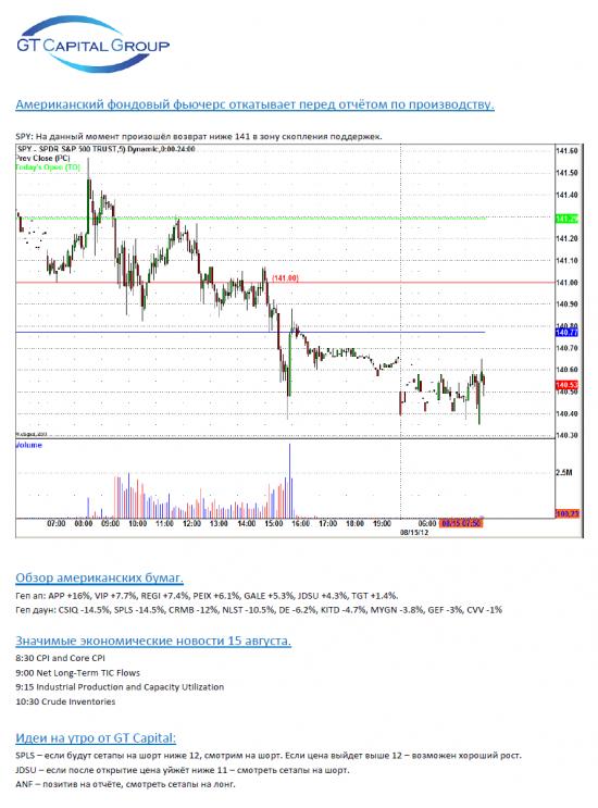 Обзор фондового рынка США на 15 августа