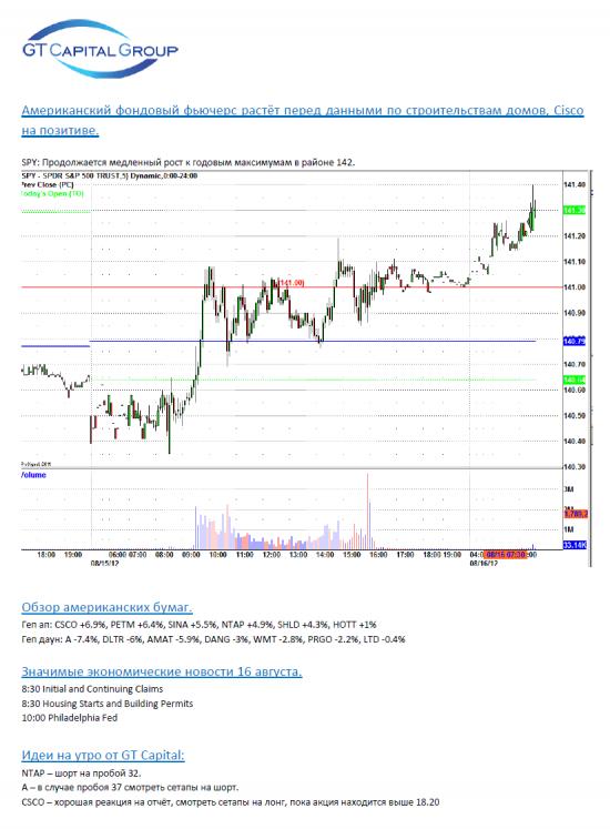 16 августа. CISCO - позитивный квартальный отчёт - окончание чёрной полосы для компании?