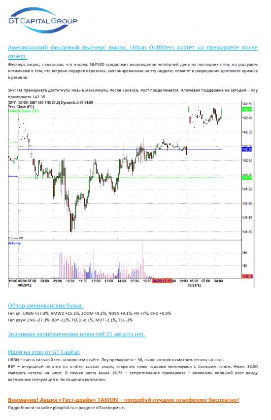 21 августа - открытие рынка на новых максимумах после кризиса. Аптренд?