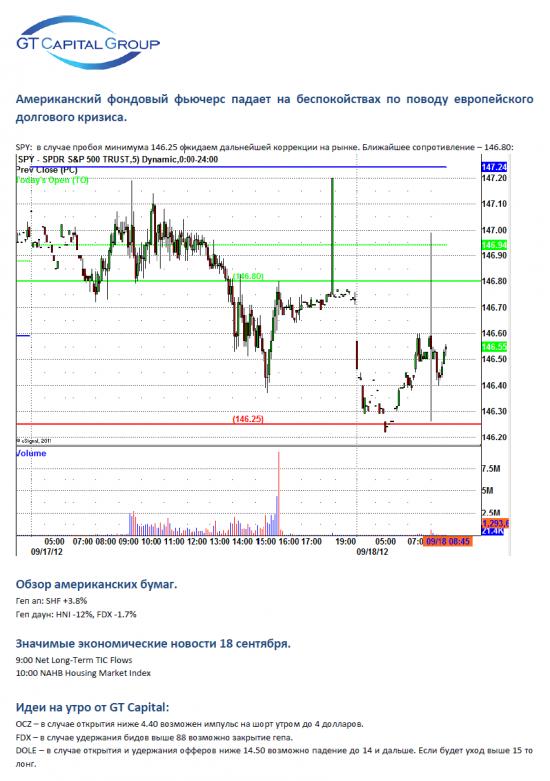 18 сентября, вторник - Federal Express на отчёте геп даун - хорошая возможность купить по хорошей цене?