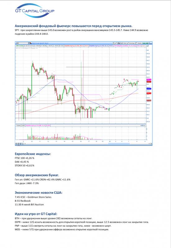 2 октября, вторник. Mosaic Company отчиталась хуже ожиданий – будет ли у инвесторов паника?!