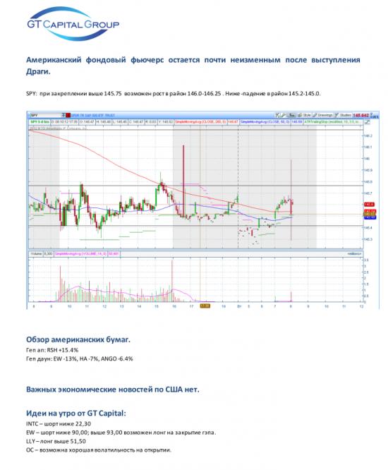 9 октября, вторник. Инвесторы ждут отчета Alcoa после закрытия рынка.