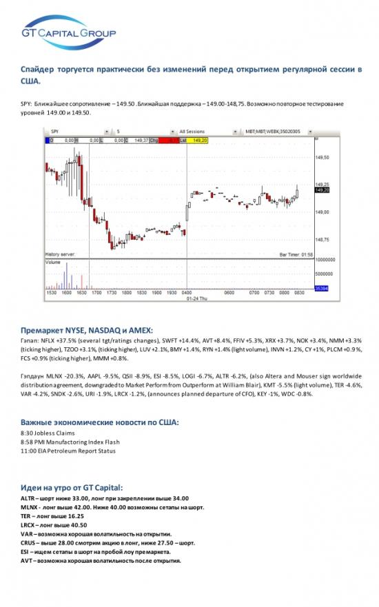 Спайдер торгуется устойчиво после вчерашнего роста и корпоративной отчетности.