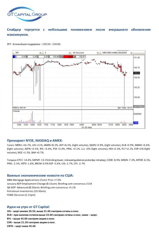 Спайдер торгуется с небольшим понижением после вчерашнего обновления максимумов.