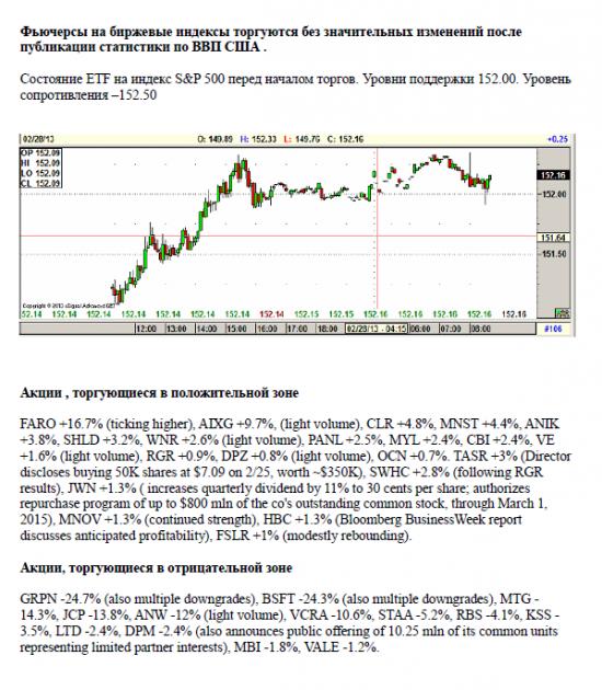 Аналитика GT Capital 28.02.2013