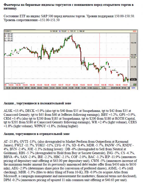 Аналитика GT Capital 01.03.2013