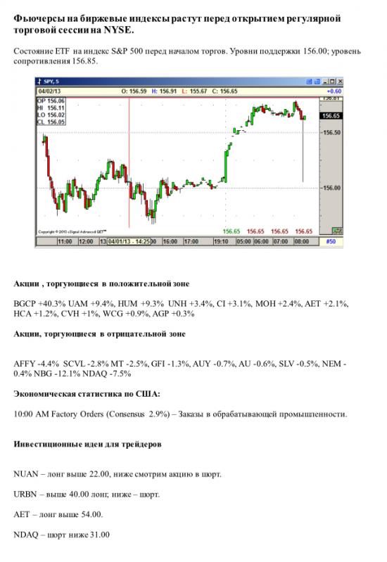 Фьючерсы на биржевые индексы растут перед открытием регулярной торговой сессии на NYSE.