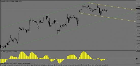 EUR-VS-DOLLAR
