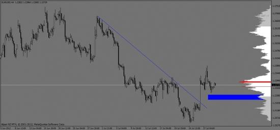 EURO-VS-DOLLAR