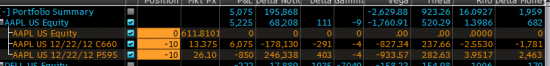 Short AAPL strangle closed