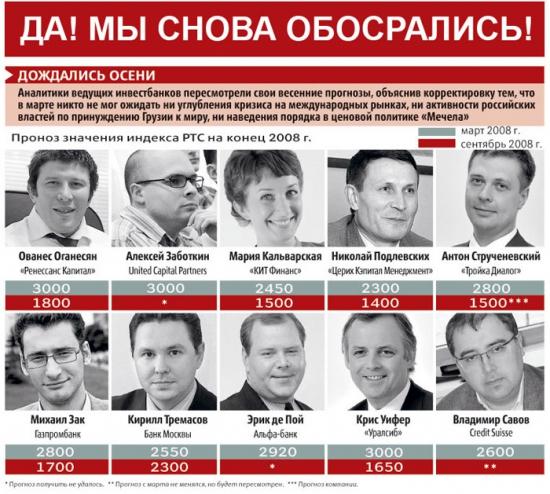 Ну что, направление движения ФР РФ прояснилось?
