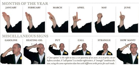 Сигналы которые используются на полу NYSE