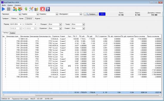 Релиз AutoTrade 4.0.5 или как победить проскальзывание