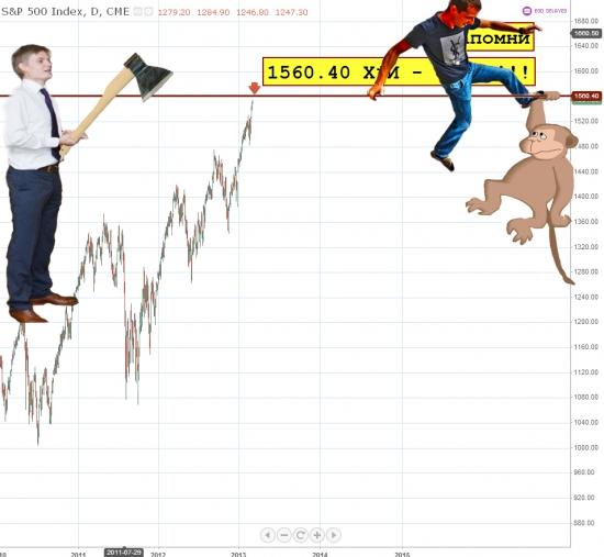 Тимофей, руби) S&P 500 - Х*Й