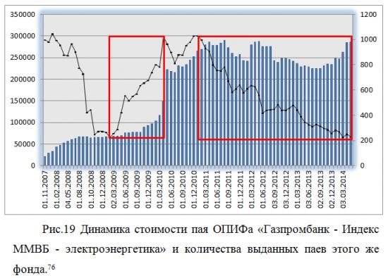 Развал Евросоюза через призму фондового рынка.