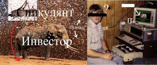 Первая правдивая КЛАССИФИКАЦИЯ ТРЕЙДЕРОВ