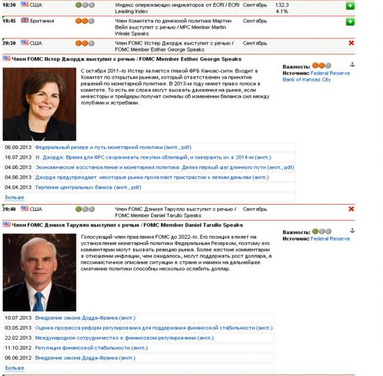 Сегодня вечером с 20:30 по 22:00 (время московское) за планированы выступления 4-х членов FOMC