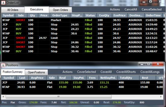Отчет моей торговли 5.06.2012
