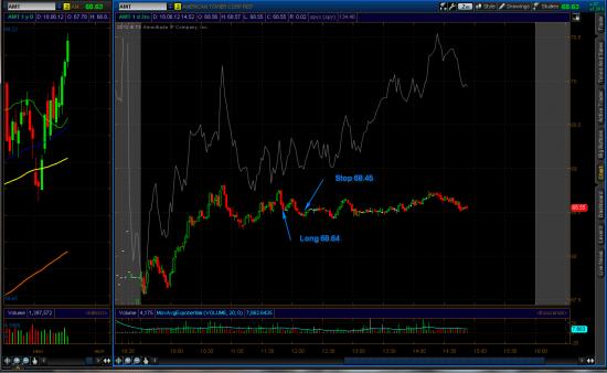 Фьючерс S&P500   &   NYSE   18.06.2012 Хороший день)