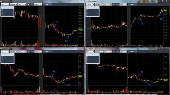 NYSE сделки 2.08.2012