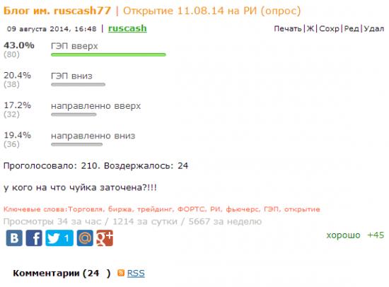 """Итоги опроса """"открытия 11.08.14 по РИ"""""""
