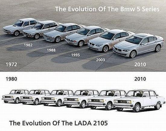 Кто из Вас верит в Автоваз ?