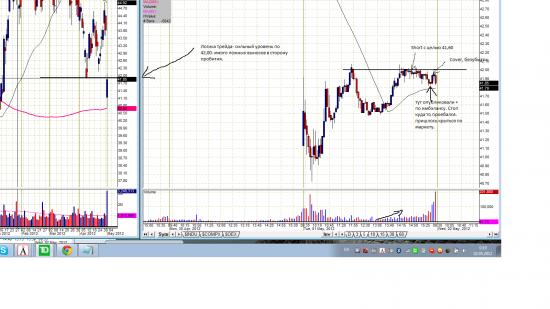 Мои трейды NYSE 01/05/2012