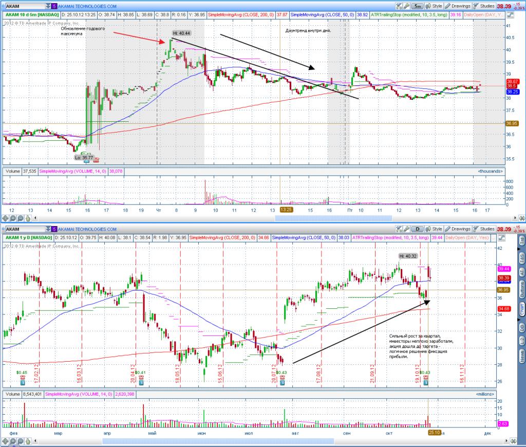 Forex gold trader 4.0
