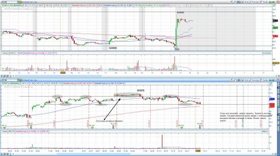 Отбор акций NYSE/NASDAQ 15.11.2012