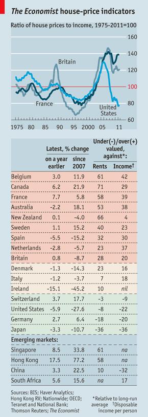 Альтернативный взгляд на инвестиции в жилую недвижимость, немного поведенческой экономики